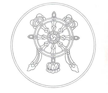 The Eight-Spoked Dharma Wheel
