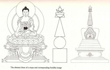 Stupas and Image of Buddha
