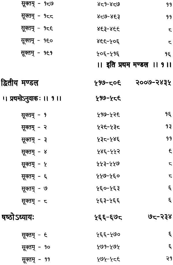 rig veda in sanskrit with hindi translation pdf